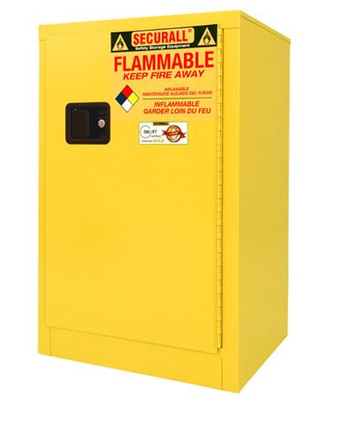 Flammable Storage Cabinet Osha Ppi Blog