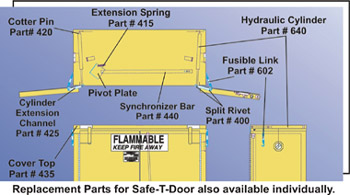 Flammable Cabinet Self Closing Kit Cabinets Matttroy